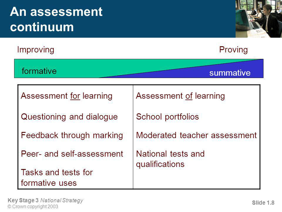 Key Stage 3 National Strategy © Crown copyright 2003 Slide 1.8 An assessment continuum formative summative ImprovingProving Assessment for learning Questioning and dialogue Feedback through marking Peer- and self-assessment Tasks and tests for formative uses Assessment of learning School portfolios Moderated teacher assessment National tests and qualifications