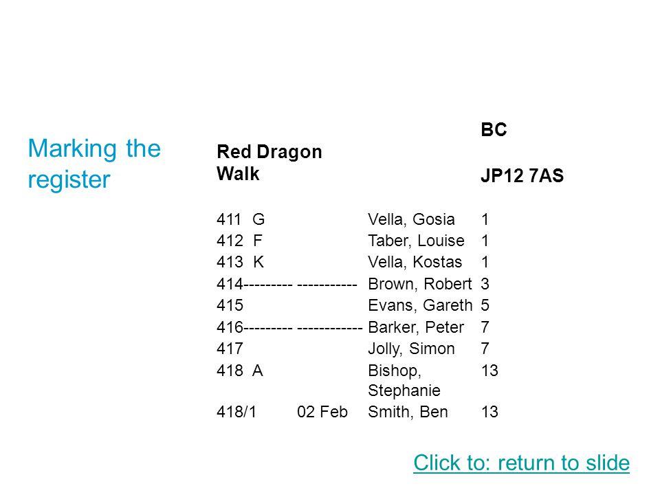 Marking the register Red Dragon Walk BC JP12 7AS 411 GVella, Gosia1 412 FTaber, Louise1 413 KVella, Kostas1 414--------------------Brown, Robert3 415E