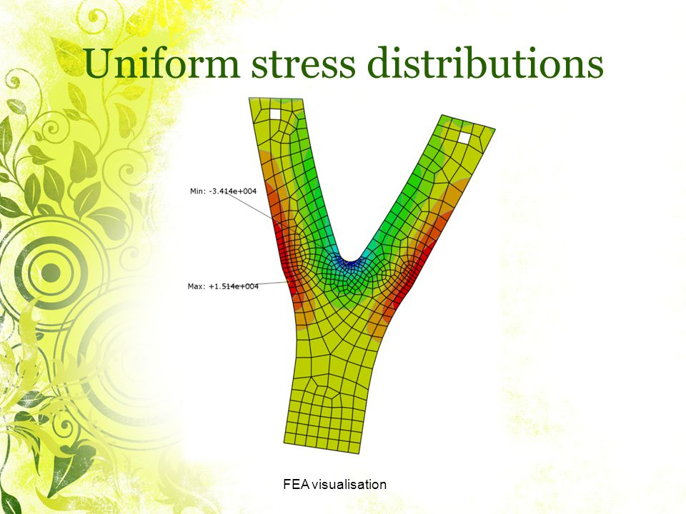 Uniform stress distributions FEA visualisation