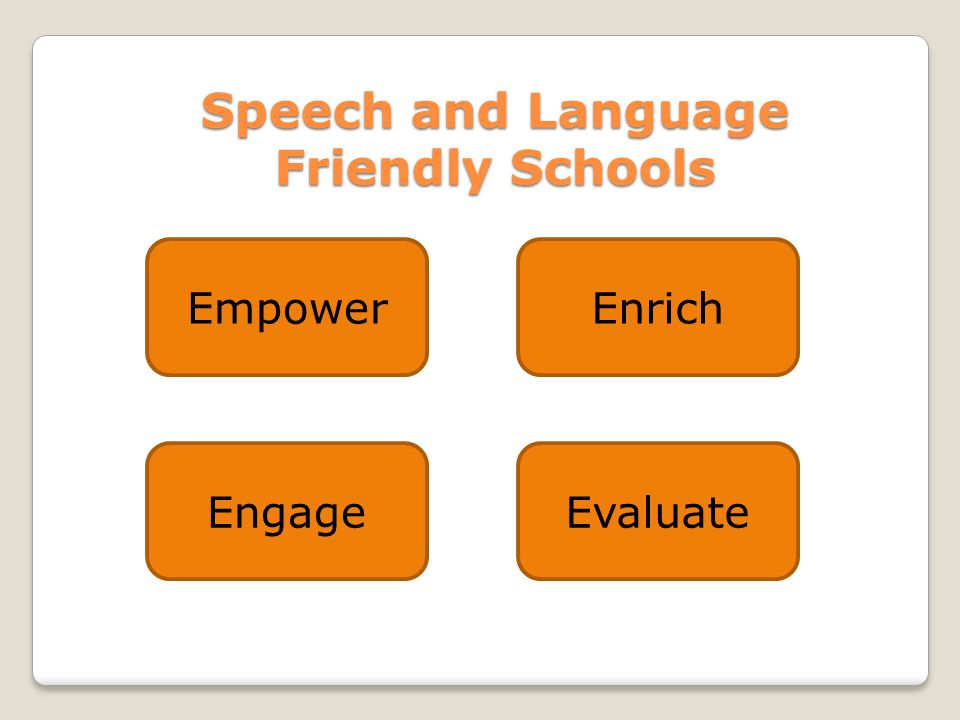 Speech and Language Friendly Schools EmpowerEnrich EngageEvaluate
