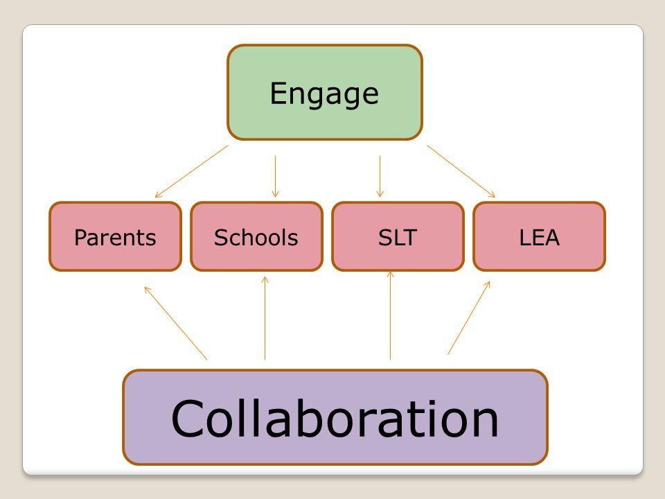 Engage Collaboration ParentsSchoolsSLTLEA