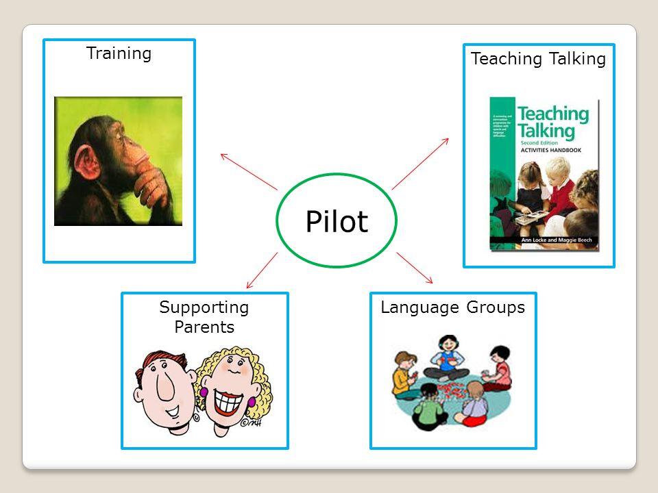 Pilot Teaching Talking Language GroupsSupporting Parents Training