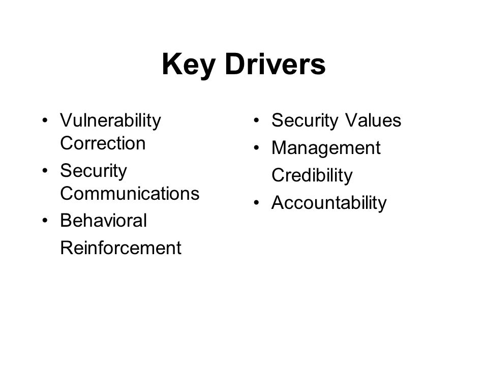 Key Drivers Vulnerability Correction Security Communications Behavioral Reinforcement Security Values Management Credibility Accountability