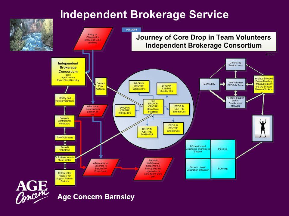 Age Concern Barnsley Independent Brokerage Service