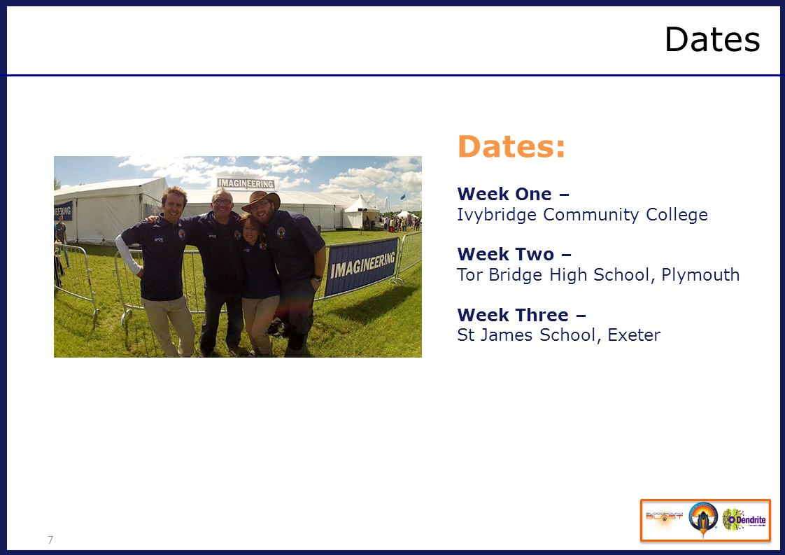 Dates 7 Dates: Week One – Ivybridge Community College Week Two – Tor Bridge High School, Plymouth Week Three – St James School, Exeter