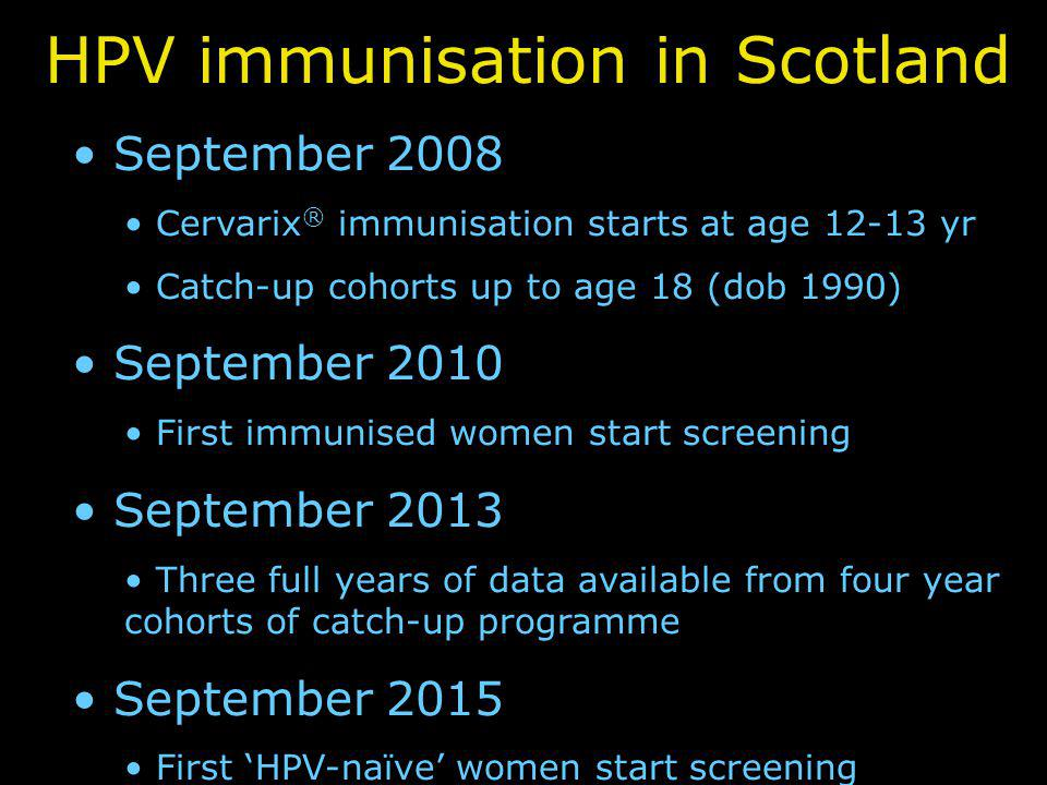 HPV immunisation in Scotland September 2008 Cervarix ® immunisation starts at age 12-13 yr Catch-up cohorts up to age 18 (dob 1990) September 2010 First immunised women start screening September 2013 Three full years of data available from four year cohorts of catch-up programme September 2015 First 'HPV-naïve' women start screening