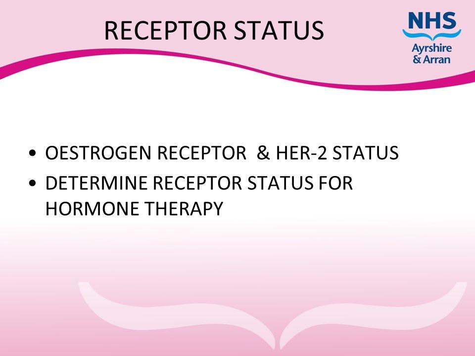 RECEPTOR STATUS OESTROGEN RECEPTOR & HER-2 STATUS DETERMINE RECEPTOR STATUS FOR HORMONE THERAPY