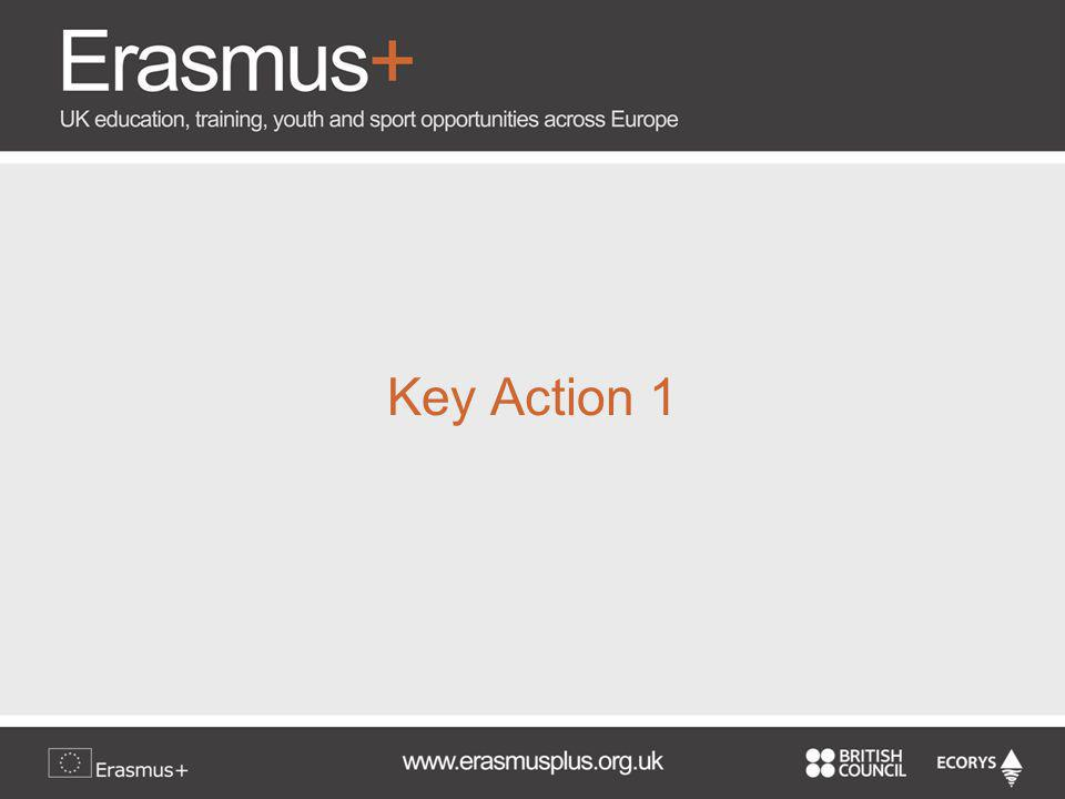 Decentralised Activities Key Action 1: Learning Mobility of Individuals Mobility for Learners and Staff