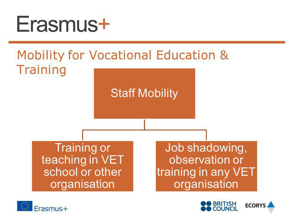 Mobility for Adult Education Staff Mobility Training or teaching in adult education organisation Job shadowing, observation or training in a partner or other organisation Structured courses or training events