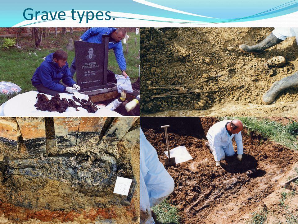 Grave types.