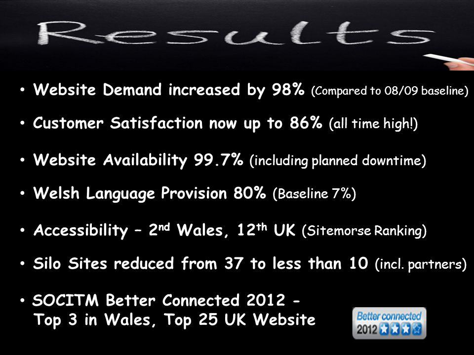 Website Demand increased by 98% (Compared to 08/09 baseline) Customer Satisfaction now up to 86% (all time high!) Welsh Language Provision 80% (Baseline 7%) Accessibility – 2 nd Wales, 12 th UK (Sitemorse Ranking) Website Availability 99.7% (including planned downtime) SOCITM Better Connected 2012 - Top 3 in Wales, Top 25 UK Website Silo Sites reduced from 37 to less than 10 (incl.