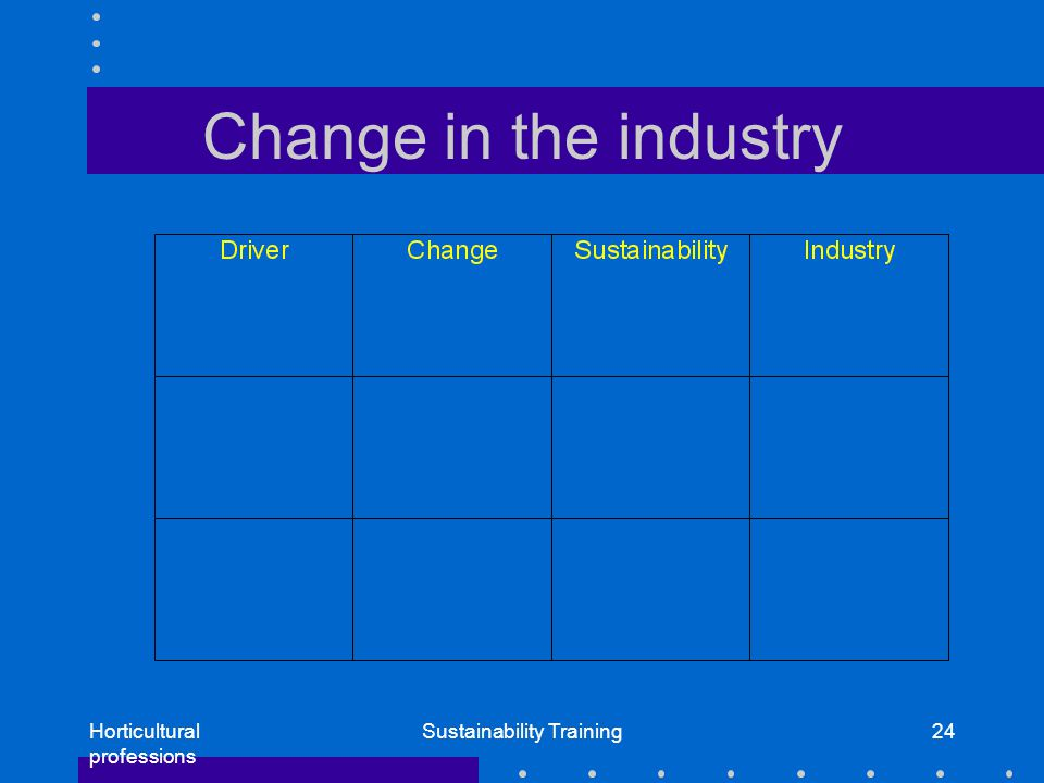 Horticultural professions Sustainability Training24 Change in the industry