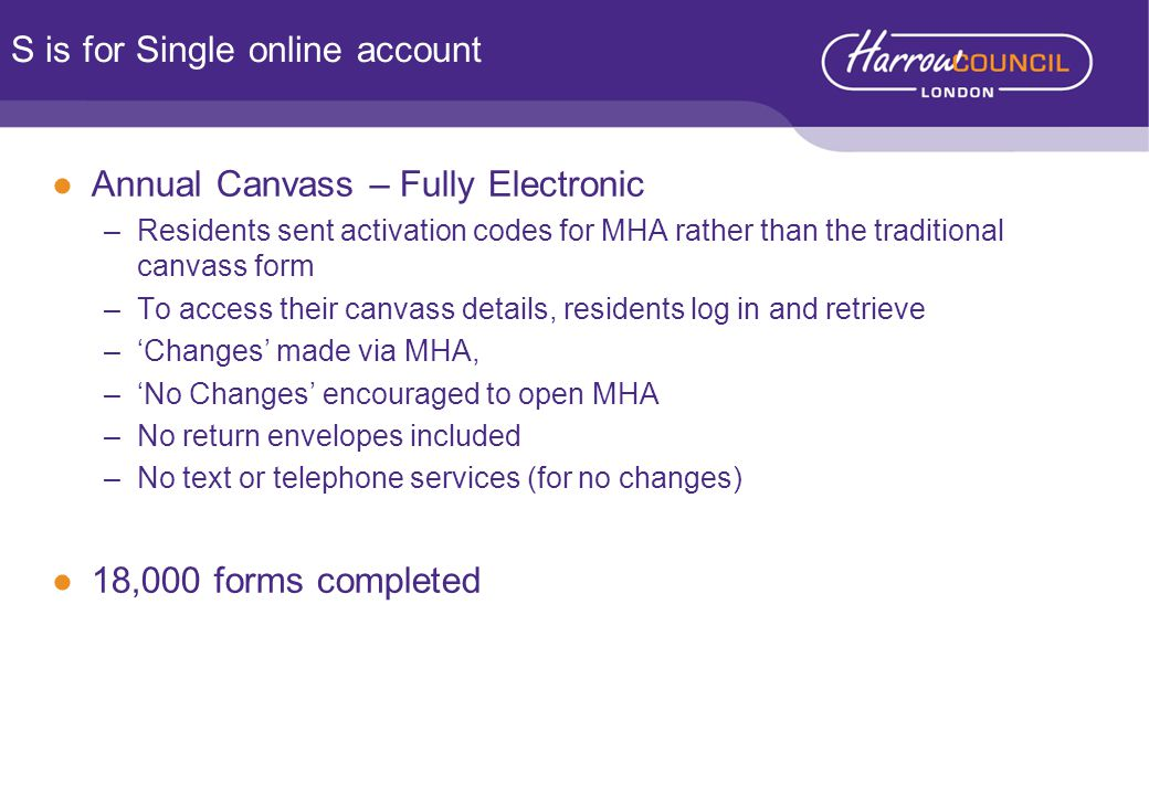 ●Annual Canvass – Fully Electronic –Residents sent activation codes for MHA rather than the traditional canvass form –To access their canvass details, residents log in and retrieve –'Changes' made via MHA, –'No Changes' encouraged to open MHA –No return envelopes included –No text or telephone services (for no changes) ●18,000 forms completed S is for Single online account