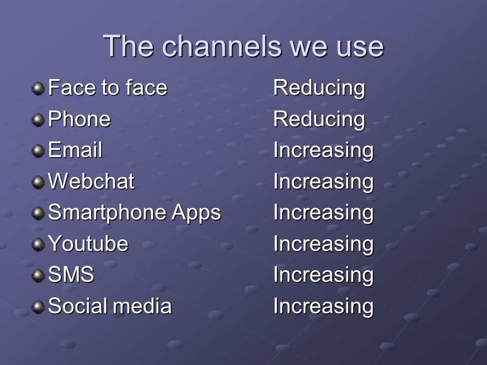 The channels we use Face to faceReducing Phone Reducing EmailIncreasing WebchatIncreasing Smartphone AppsIncreasing YoutubeIncreasing SMSIncreasing So