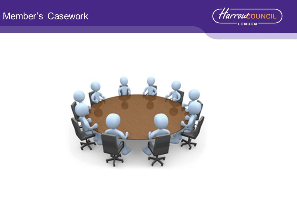 Member's Casework