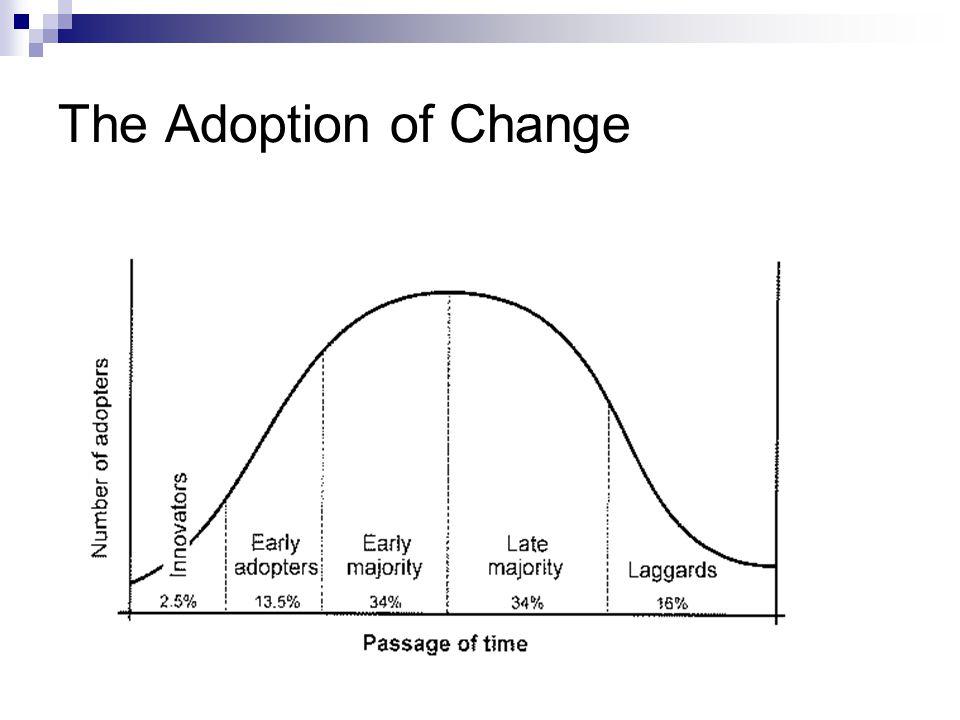 The Adoption of Change