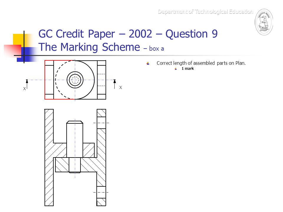 GC Credit Paper – 2002 – Question 9 The Marking Scheme – box a X X Correct length of assembled parts on Plan. 1 mark