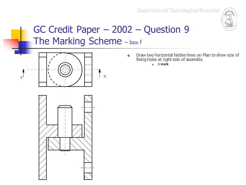 GC Credit Paper – 2002 – Question 9 The Marking Scheme – box f X X Draw two horizontal hidden lines on Plan to show size of fixing holes at right side