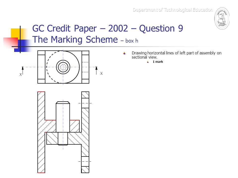 GC Credit Paper – 2002 – Question 9 The Marking Scheme – box h X X Drawing horizontal lines of left part of assembly on sectional view. 1 mark