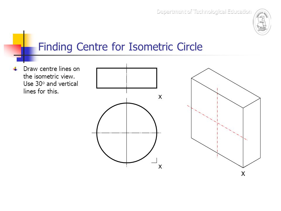 Finding Centre for Isometric Circle Draw centre lines on the isometric view. Use 30 o and vertical lines for this. x x x