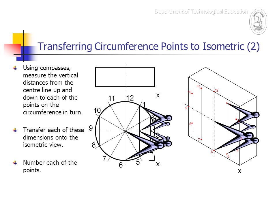 Transferring Circumference Points to Isometric (2) Using compasses, measure the vertical distances from the centre line up and down to each of the poi