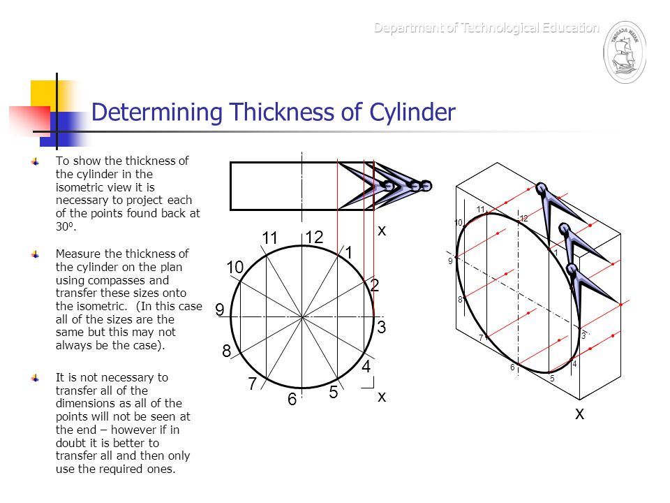 Determining Thickness of Cylinder To show the thickness of the cylinder in the isometric view it is necessary to project each of the points found back
