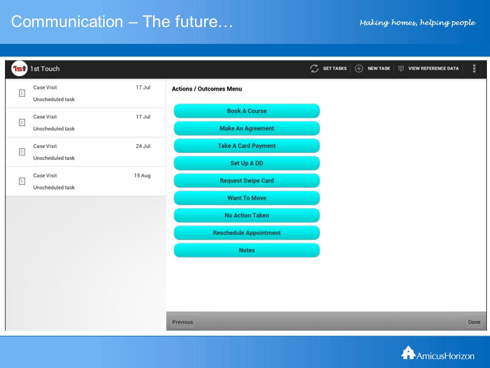 Making homes, helping people Communication – The future…
