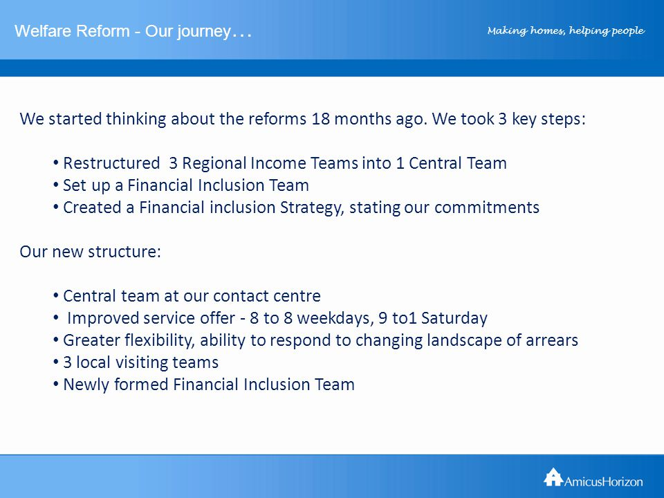 Making homes, helping people Welfare Reform - Our journey … We started thinking about the reforms 18 months ago.