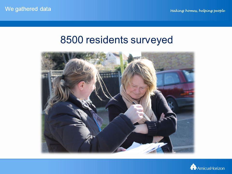Making homes, helping people We gathered data 8500 residents surveyed