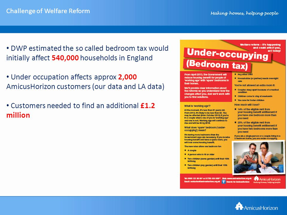Making homes, helping people Challenge of Welfare Reform DWP estimated the so called bedroom tax would initially affect 540,000 households in England