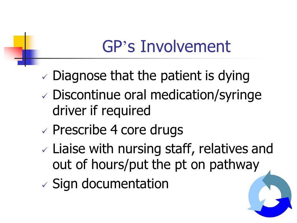 GP ' s Involvement Diagnose that the patient is dying Discontinue oral medication/syringe driver if required Prescribe 4 core drugs Liaise with nursin