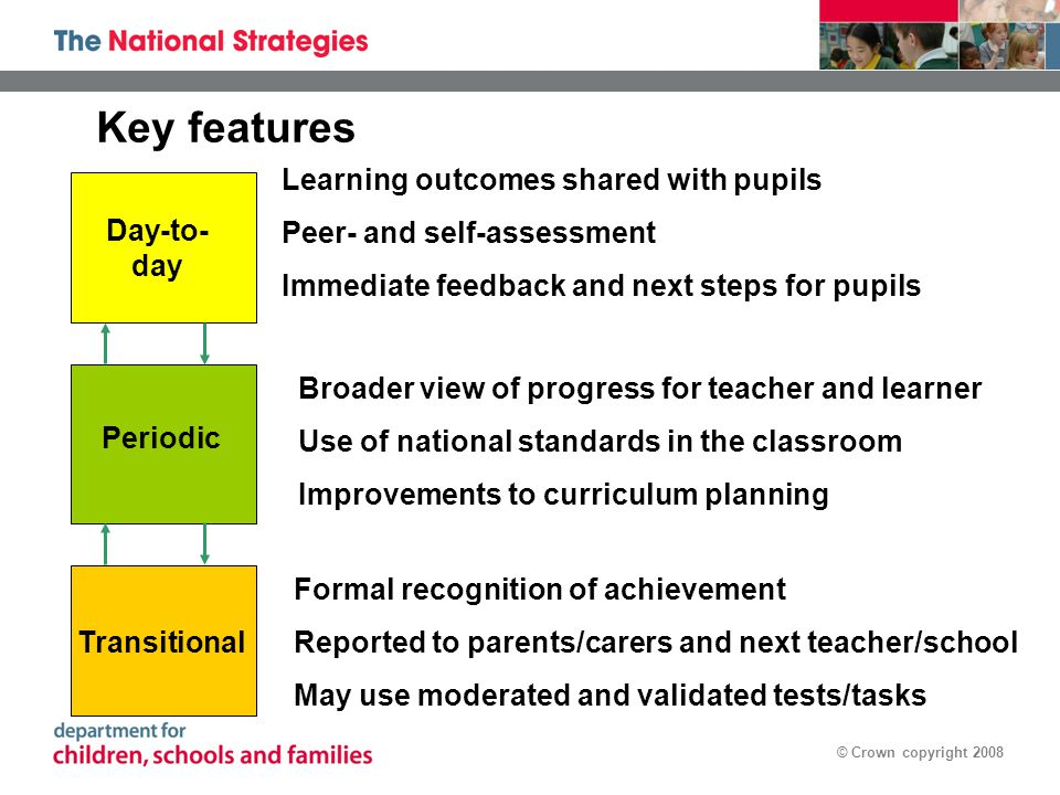 © Crown copyright 2008 Day-to- day Periodic Transitional Learning outcomes shared with pupils Peer- and self-assessment Immediate feedback and next steps for pupils Broader view of progress for teacher and learner Use of national standards in the classroom Improvements to curriculum planning Formal recognition of achievement Reported to parents/carers and next teacher/school May use moderated and validated tests/tasks Key features
