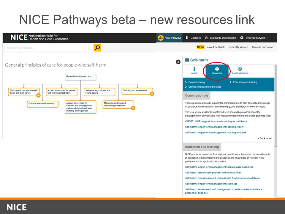 NICE Pathways beta – new resources link