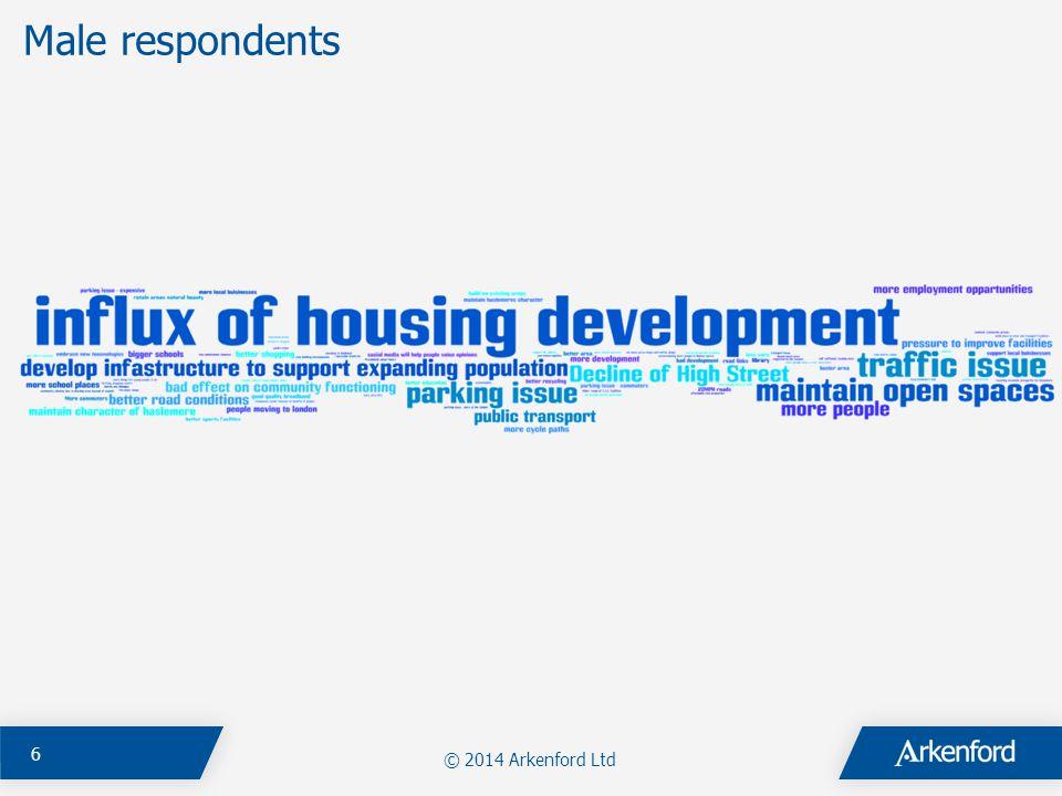 Male respondents © 2014 Arkenford Ltd 6