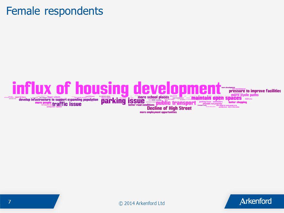 Female respondents © 2014 Arkenford Ltd 7