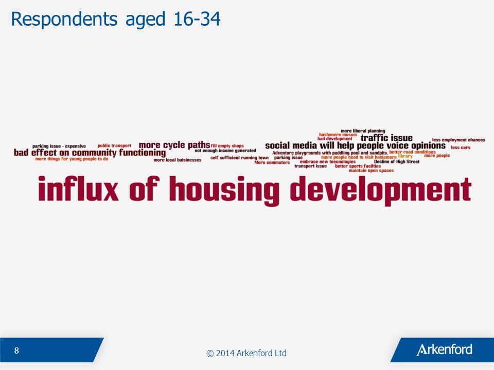 Respondents aged 16-34 © 2014 Arkenford Ltd 8