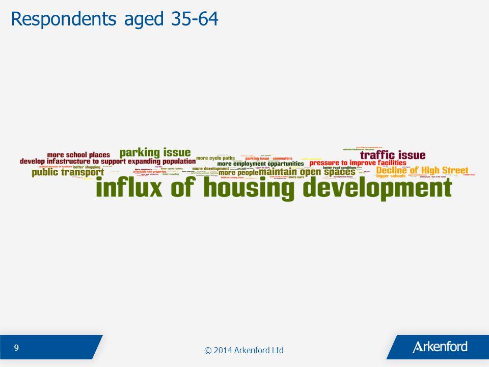Respondents aged 35-64 © 2014 Arkenford Ltd 9