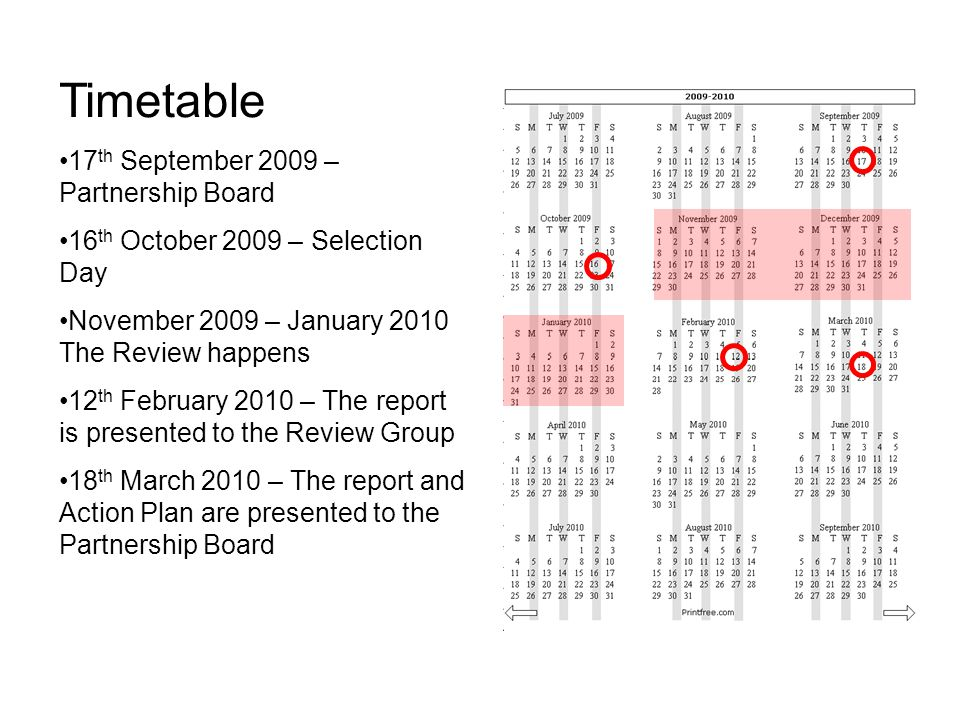 Timetable 17 th September 2009 – Partnership Board 16 th October 2009 – Selection Day November 2009 – January 2010 The Review happens 12 th February 2010 – The report is presented to the Review Group 18 th March 2010 – The report and Action Plan are presented to the Partnership Board