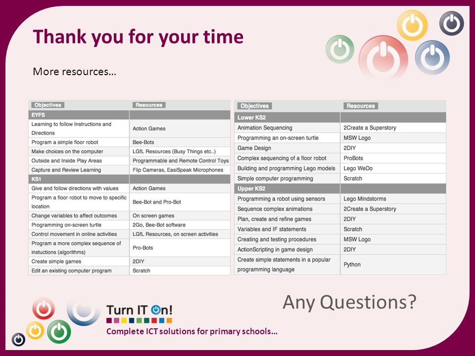 Complete ICT solutions for primary schools… Thank you for your time Any Questions? More resources…