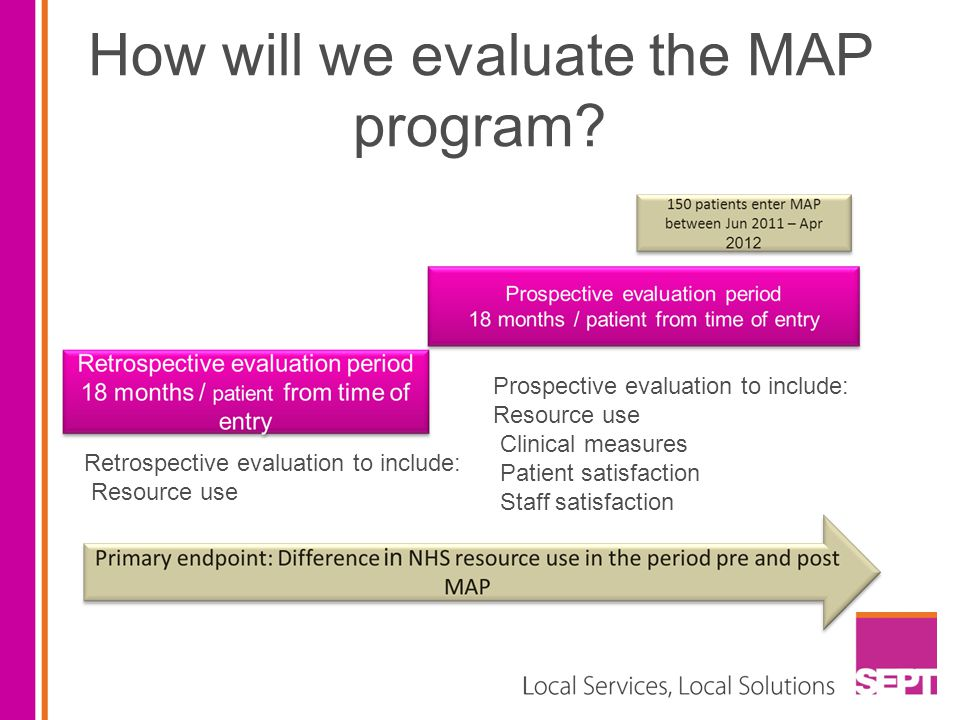 How will we evaluate the MAP program? Retrospective evaluation to include: Resource use Prospective evaluation to include: Resource use Clinical measu