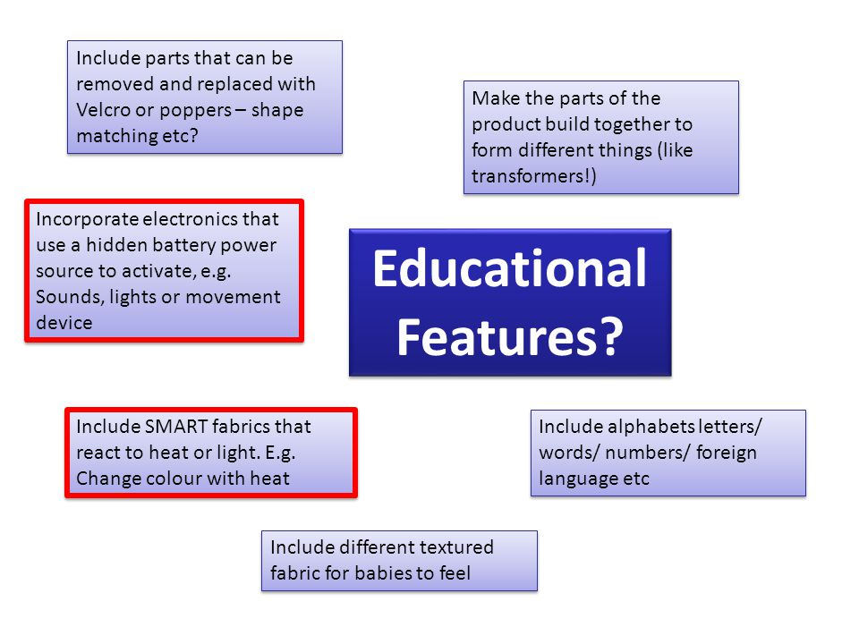 Educational Features. Include SMART fabrics that react to heat or light.