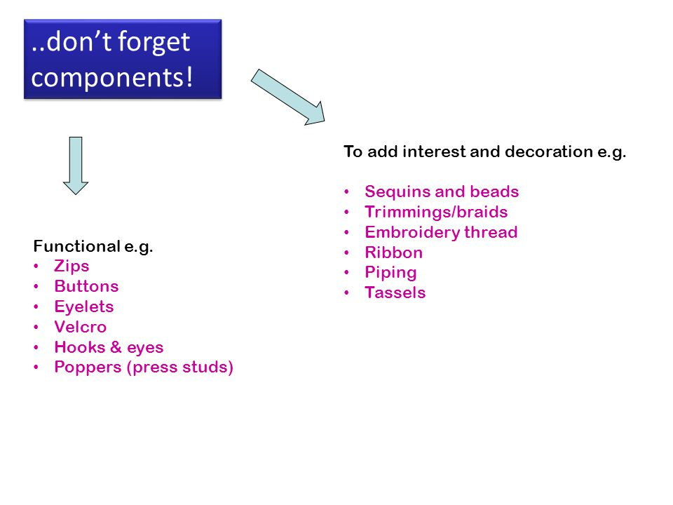 ..don't forget components. To add interest and decoration e.g.
