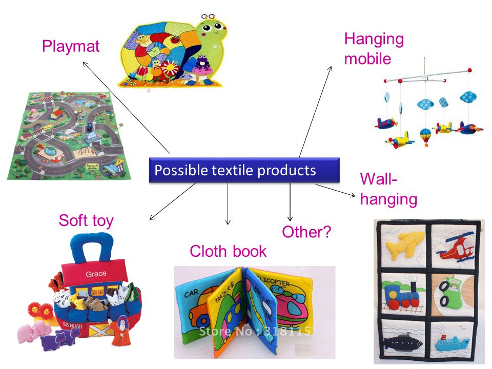 Possible textile products Hanging mobile Other Playmat Wall- hanging Soft toy Cloth book