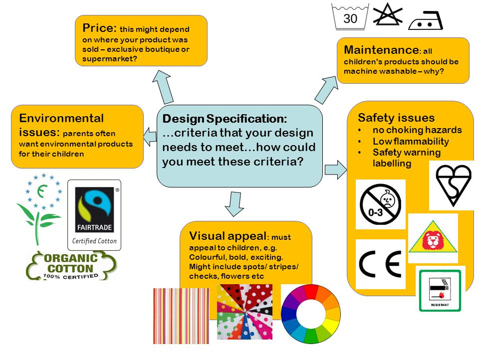 Design Specification: …criteria that your design needs to meet...how could you meet these criteria.