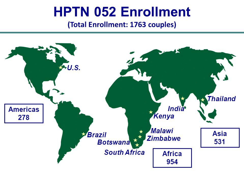 HPTN 052 Enrollment (Total Enrollment: 1763 couples) U.S. Brazil South Africa Botswana Kenya Thailand India Americas 278 Africa 954 Asia 531 Zimbabwe