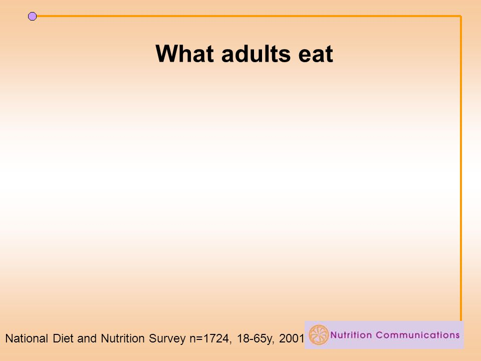 What adults eat National Diet and Nutrition Survey n=1724, 18-65y, 2001