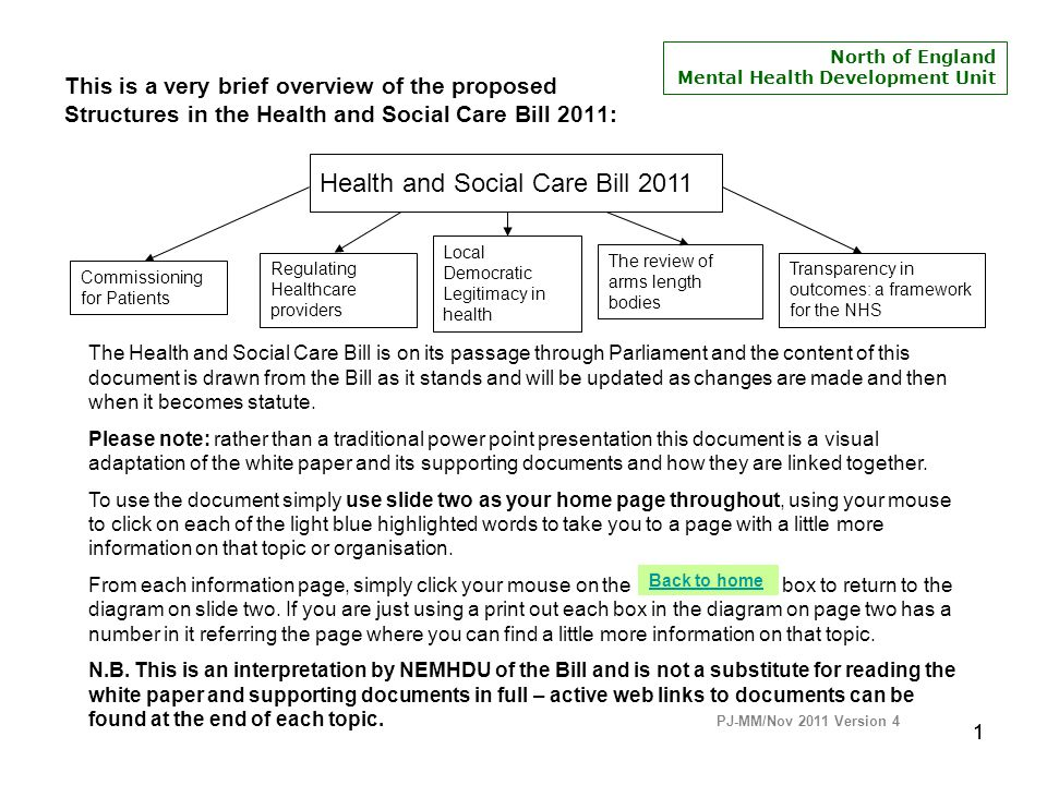 11 This is a very brief overview of the proposed Structures in the Health and Social Care Bill 2011: Commissioning for Patients Regulating Healthcare
