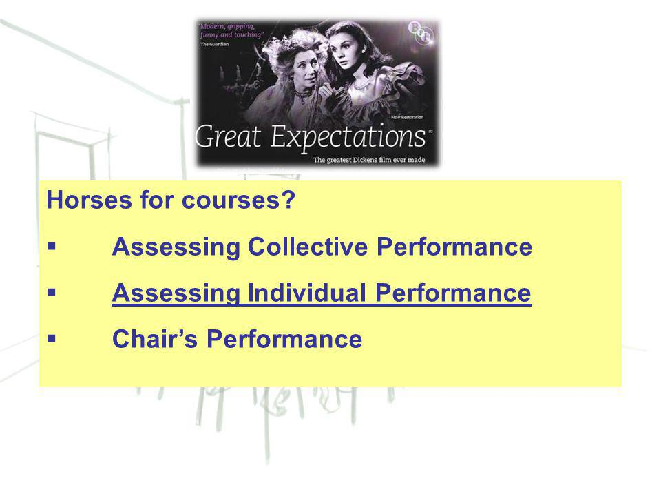 21 Horses for courses?  Assessing Collective Performance  Assessing Individual Performance  Chair's Performance