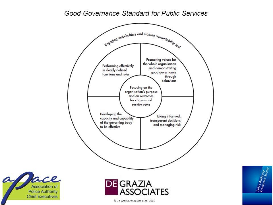 © De Grazia Associates Ltd. 2011 Good Governance Standard for Public Services