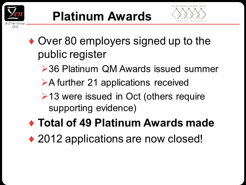 © Z/Yen Group 2010 © Z/Yen Group 2012 ♦Over 80 employers signed up to the public register  36 Platinum QM Awards issued summer  A further 21 applications received  13 were issued in Oct (others require supporting evidence) ♦Total of 49 Platinum Awards made ♦2012 applications are now closed.